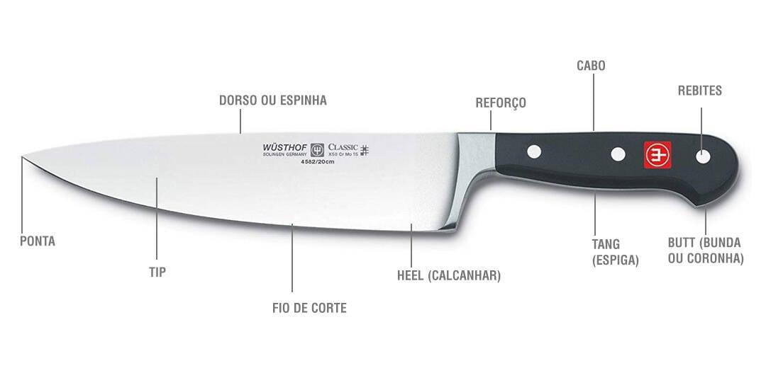 Anatomia de uma Faca de Chef